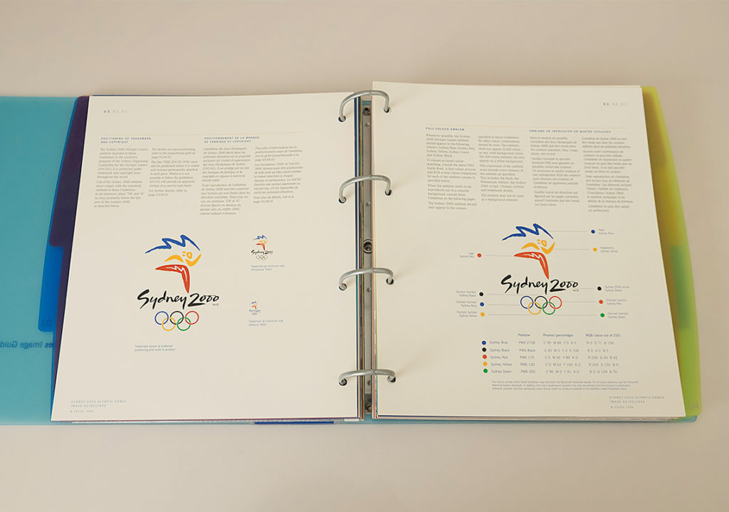 Sydney 2000 Olympic Games Image Guidelines