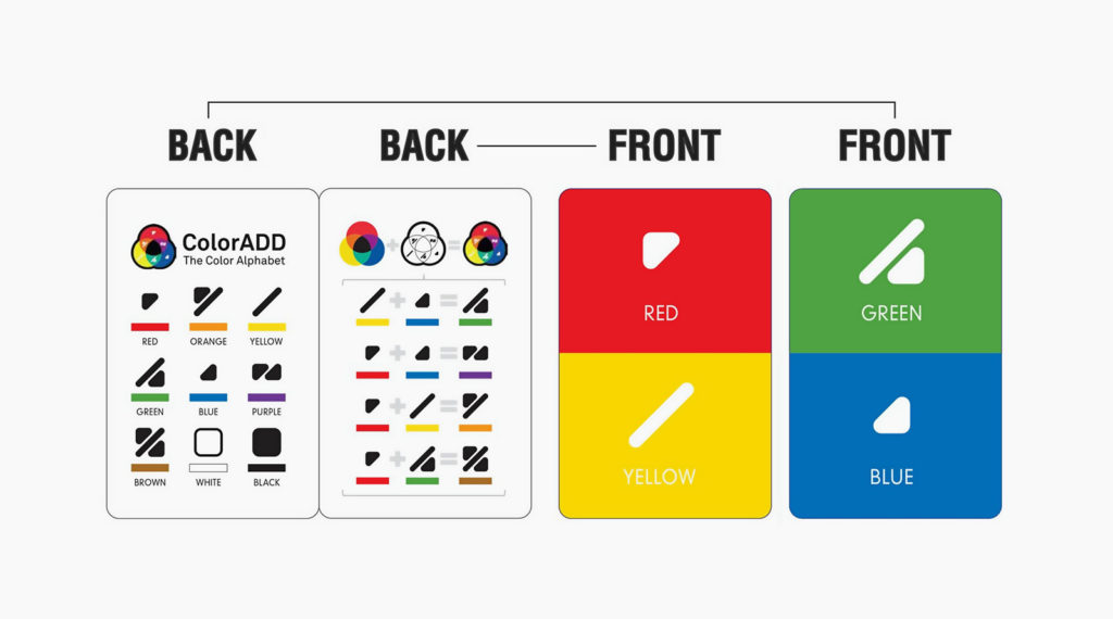 Cards explaining the ColorADD system as included in the Uno deck